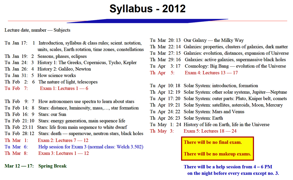 english course syllabuses Syllabuses and prescribed the curriculum for ireland's primary and post-primary schools is determined by the minister for curriculum and syllabus information.